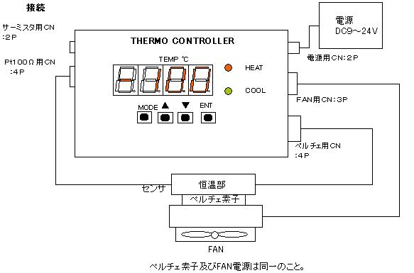 温度コントローラ接続図