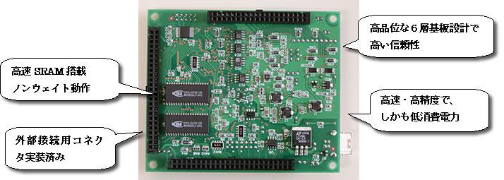 SH2+高精度アナログオールインワンCPU組込みボード