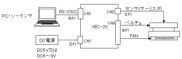 温度コントローラVEC-20-5V接続図