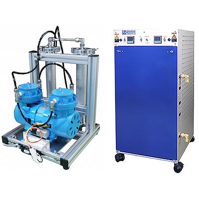 不活性ガス循環精製装置