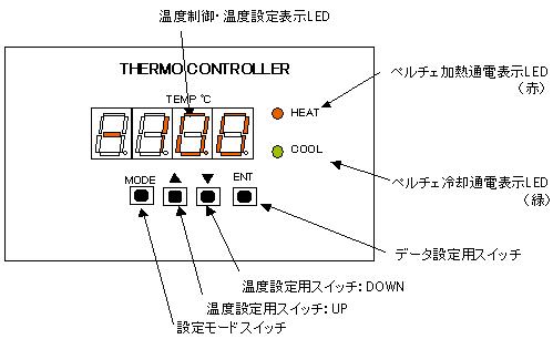 温度コントローラ・フロント操作パネル