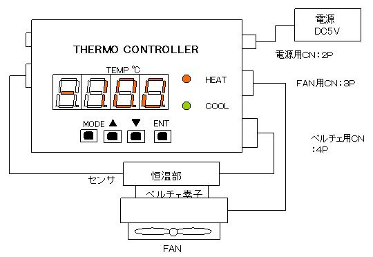 ペルチェ温度コントローラ(VTH-2000フロント接続図)