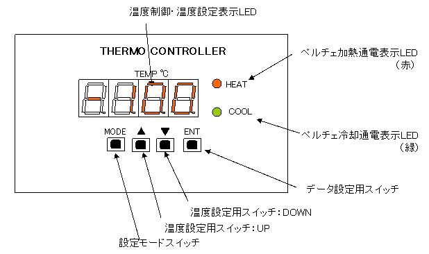 ペルチェ温度コントローラ(VTH-2000フロント操作パネル)
