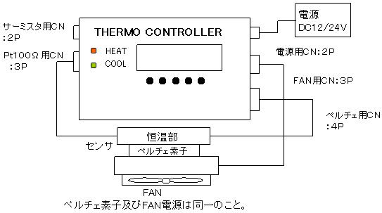 ペルチェ温度コントローラVTH3000接続図