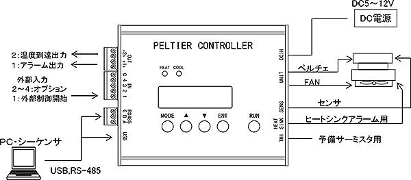 ペルチェコントローラVTH-1500FA接続図